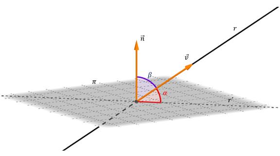 Recta y plano: intersección y ángulos [Definiciones + Gifs
