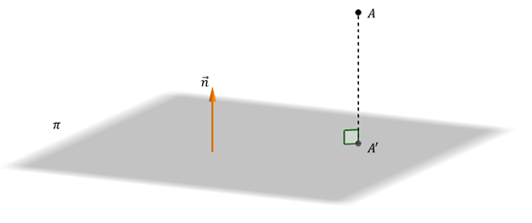 Distancia de un punto a un plano