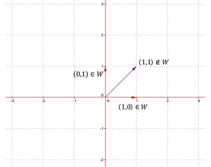 Espacios vectoriales - imagen 1
