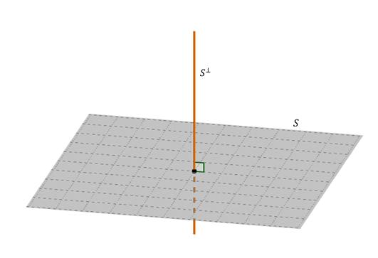 complemento ortogonal de un subespacio