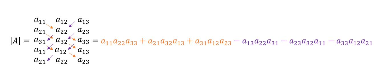 determinante de una matriz de 3x3