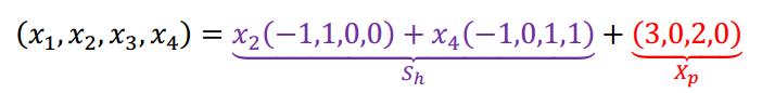 relacion entre soluciones de sistema homogeneo y no homogeneo