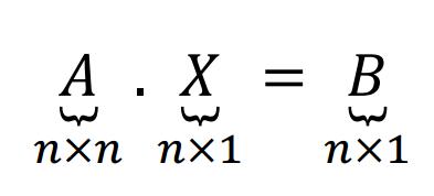 sistemas de ecuaciones y determinantes