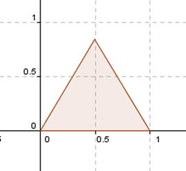 Tríangulo 2 - Teorema fundamental de las transformaciones lineales