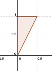 Teorema fundamental de las transformaciones lineales - Triángulo 3