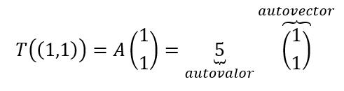 autovalores y autovectores definiciones y propiedades