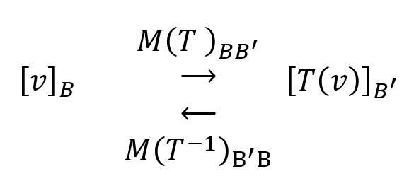 composición e inversa de una transformacion lineal