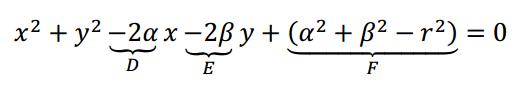 ecuacion de la cirfunferencia