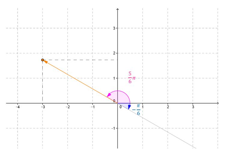 modulo y argumento de un numero complejo - ejemplo 2