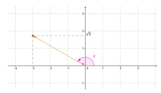 modulo y argumento de un numero complejo - ejemplo