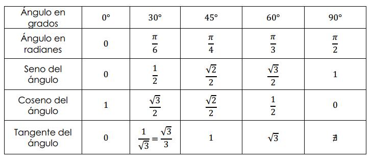 operaciones de numeros complejos en forma exponencial