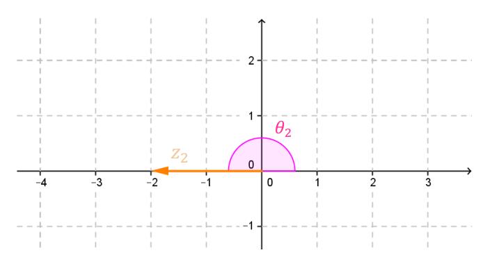 operaciones en forma trigonometrica ejemplo