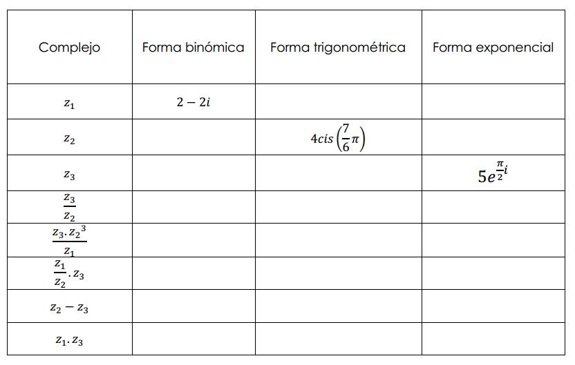 operaciones en forma trigonometrica ejercicio
