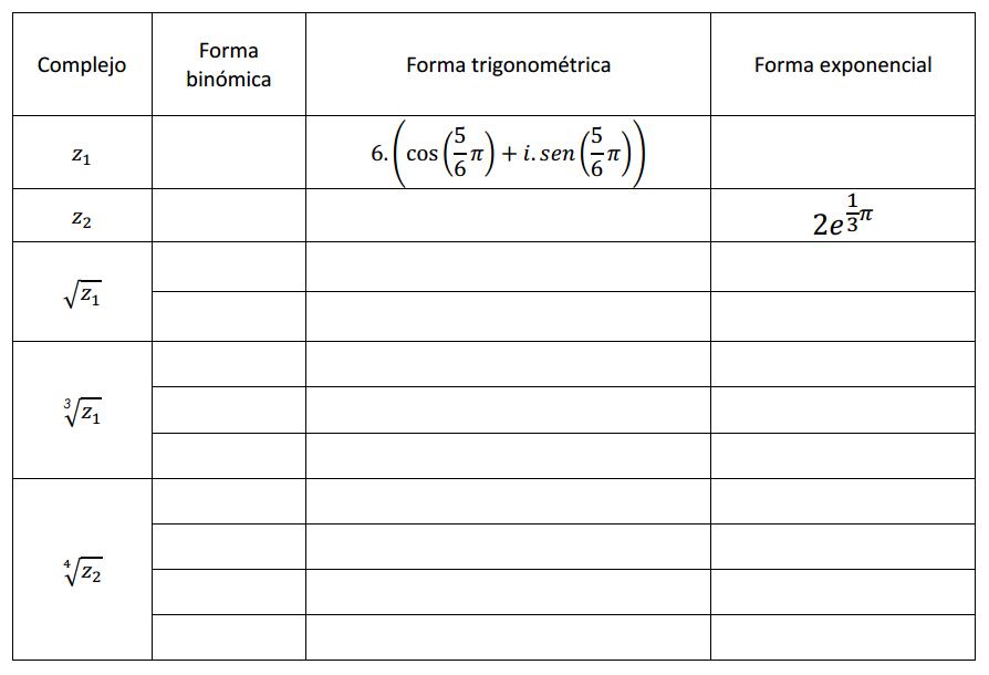 radicacion de numeros complejos