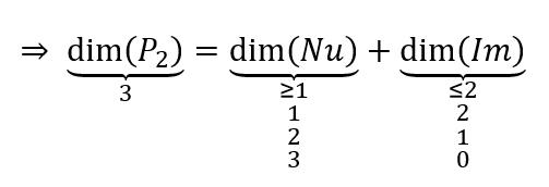 segundo parcial resuelto de algebra