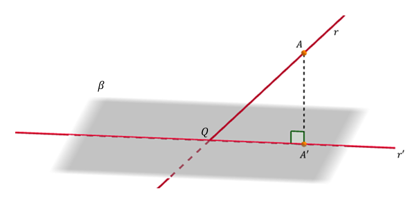 proyeccion de una recta sobre un plano