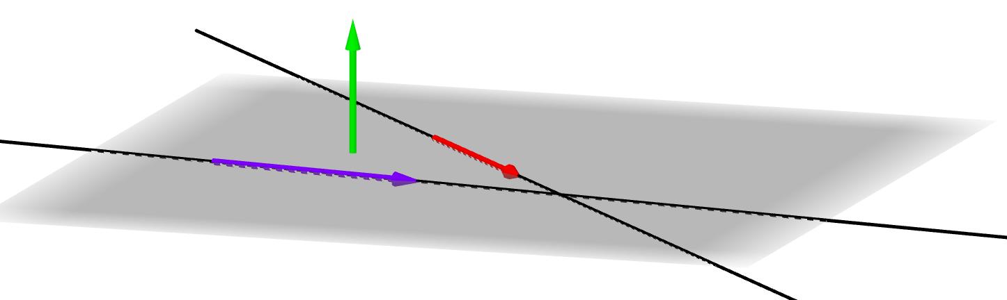 el producto vectorial de los directores de las rectas coplanares da el vector normal del plano